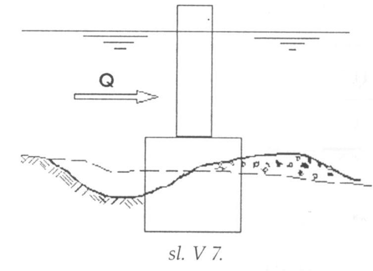 osmatranje vode i terena_4